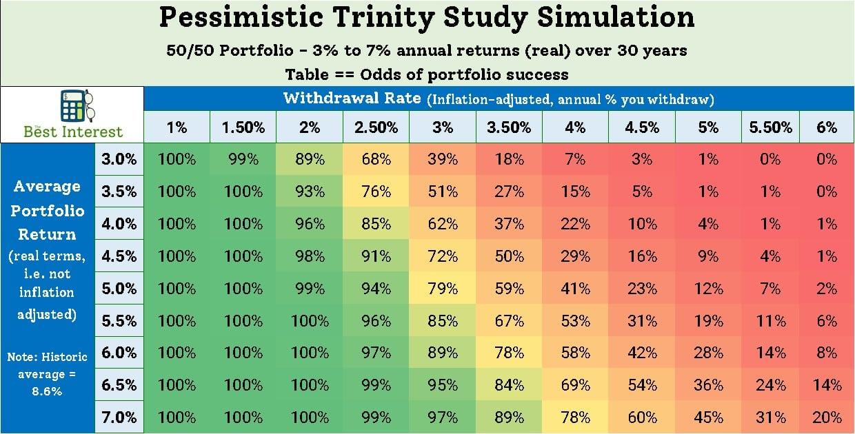 Trinity Table for Steve